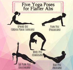 Yoga Poses For Flatter Abs